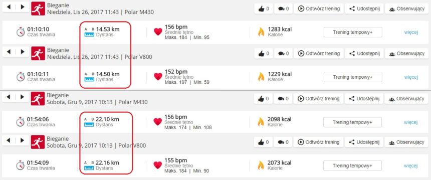 Różnica w pomiarze odległości między dwoma zegarkami Polar - M430 i V800.